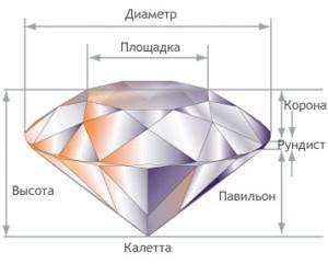 Бриллиантовая