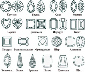 Виды огранки минералов