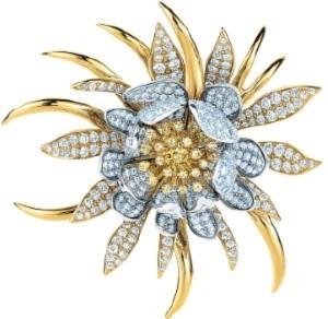 Чужие кольца и иные украшения: вред ...